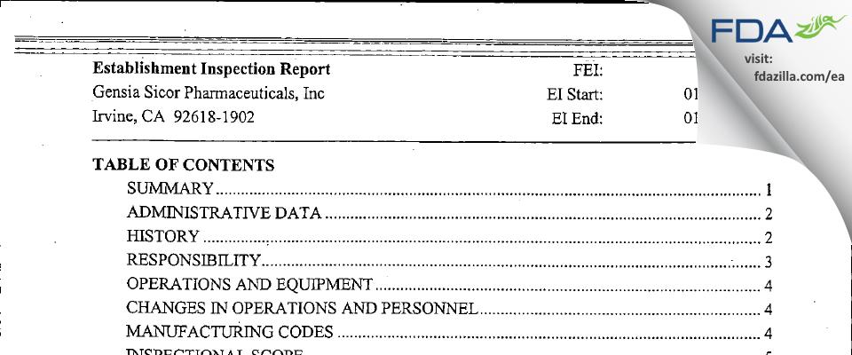Teva Parenteral Manufacturing FDA inspection 483 Jan 2003