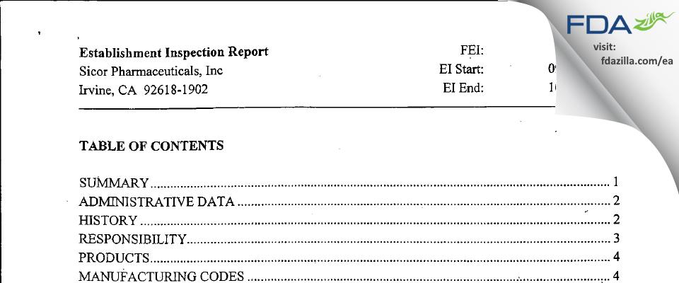 Teva Parenteral Manufacturing FDA inspection 483 Oct 2003