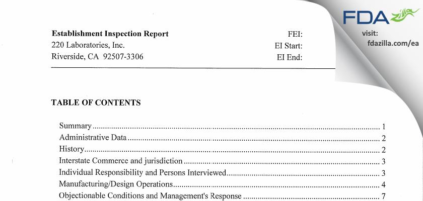 220 Labs FDA inspection 483 Jun 2012