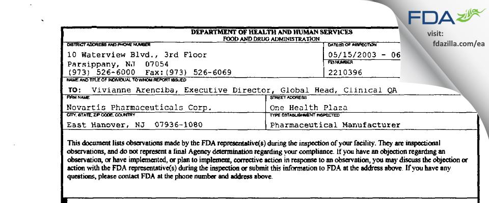 Novartis Pharmaceuticals FDA inspection 483 Jun 2003