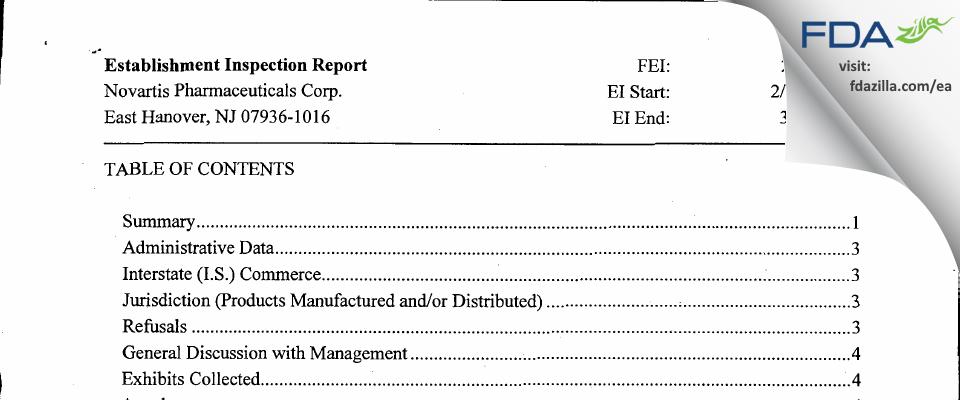 Novartis Pharmaceuticals FDA inspection 483 Mar 2017