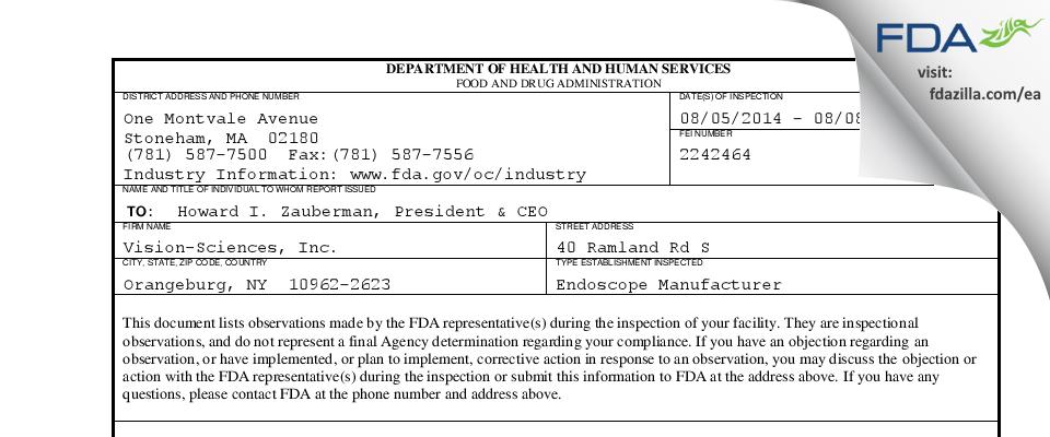 Congentix Medical FDA inspection 483 Aug 2014