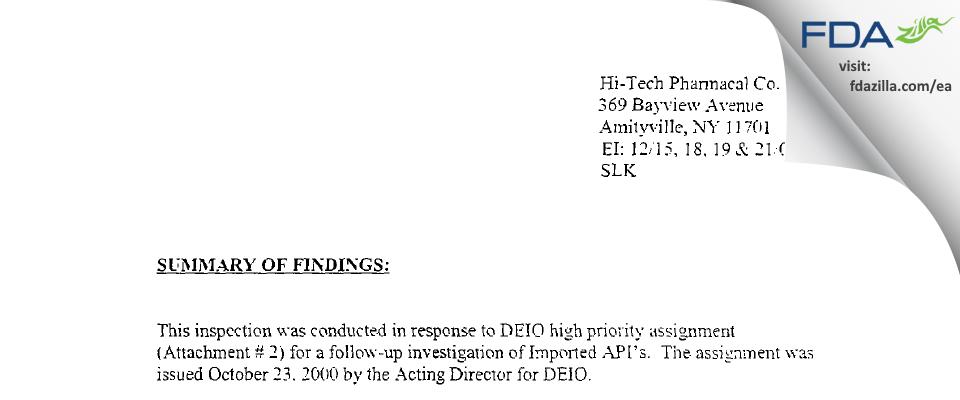 Hi-Tech Pharmacal, An AKORN Company FDA inspection 483 Dec 2000