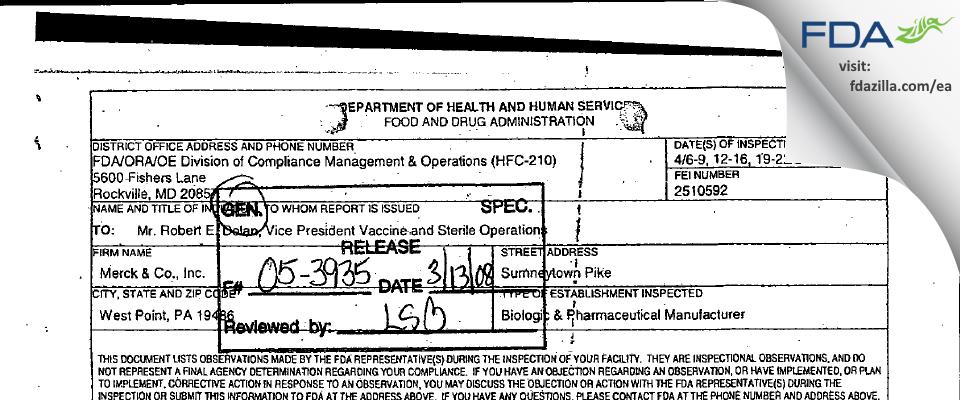 Merck Sharp & Dohme FDA inspection 483 Apr 2004