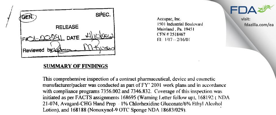 Accupac FDA inspection 483 Feb 2001