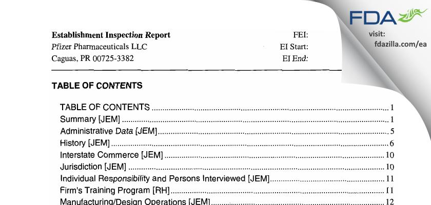 Pfizer Pharmaceuticals FDA inspection 483 Sep 2011