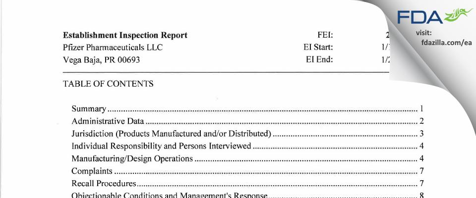 Pfizer Pharmaceuticals FDA inspection 483 Jan 2018
