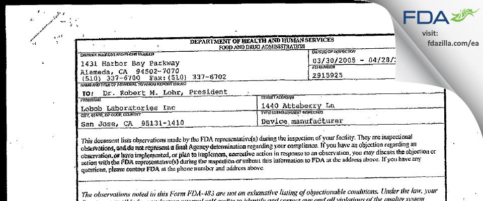 Lobob Labs FDA inspection 483 Apr 2005