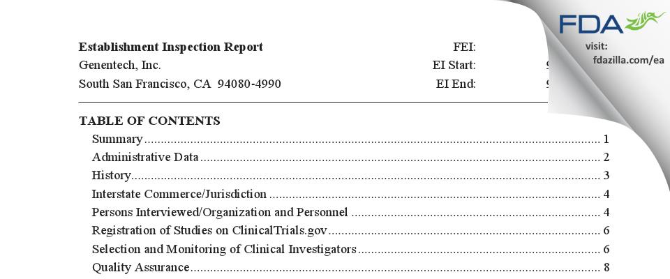 Genentech FDA inspection 483 Sep 2016