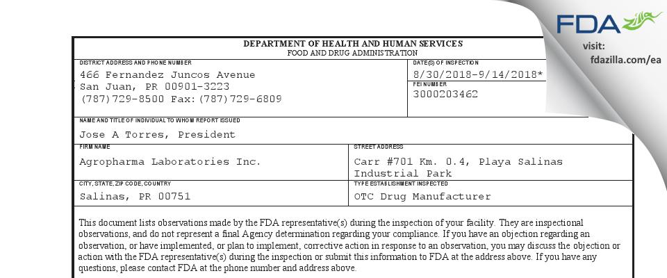 Agropharma Labs FDA inspection 483 Sep 2018