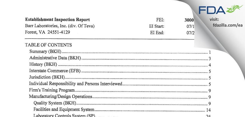 Barr Labs FDA inspection 483 Jul 2012