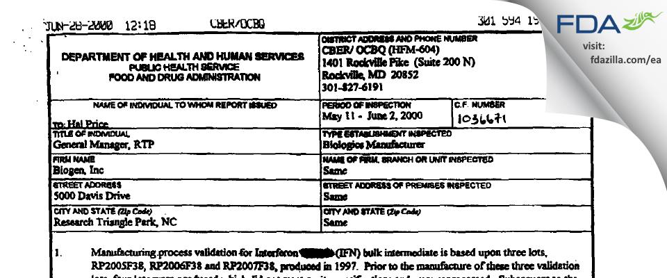 Biogen MA FDA inspection 483 Jun 2000