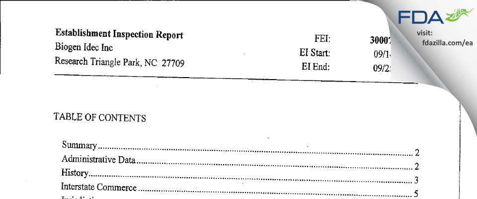 Biogen MA FDA inspection 483 Sep 2009