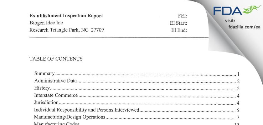 Biogen MA FDA inspection 483 Aug 2013
