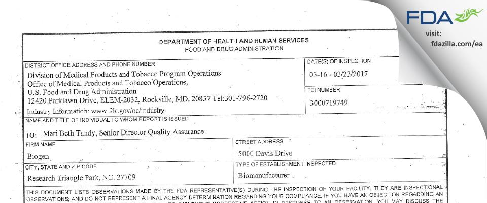 Biogen MA FDA inspection 483 Mar 2017