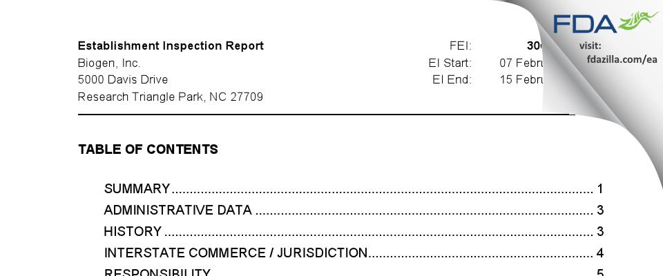 Biogen MA FDA inspection 483 Feb 2019