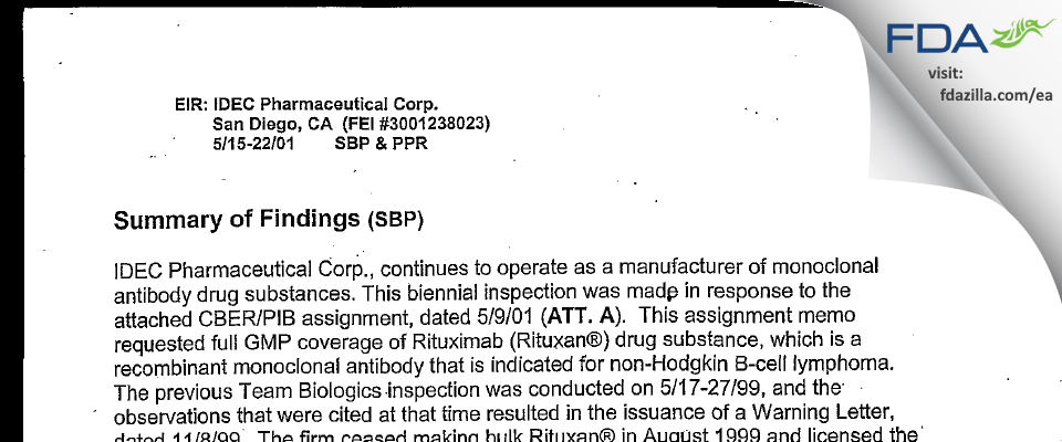 Biogen Idec FDA inspection 483 May 2001