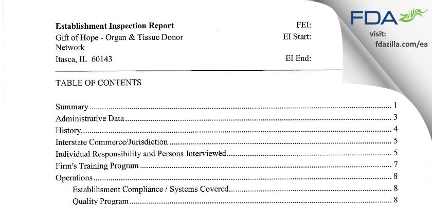 Gift of Hope - Organ & Tissue Donor Network FDA inspection 483 Jul 2013