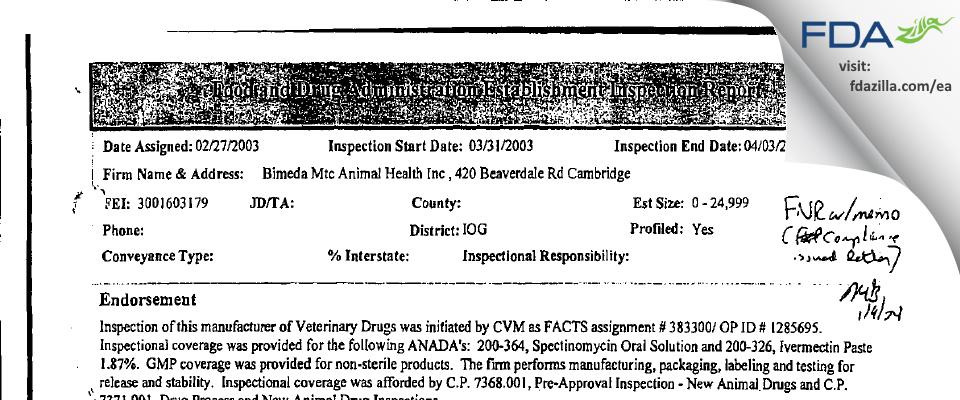 Bimeda MTC Animal Health FDA inspection 483 Apr 2003
