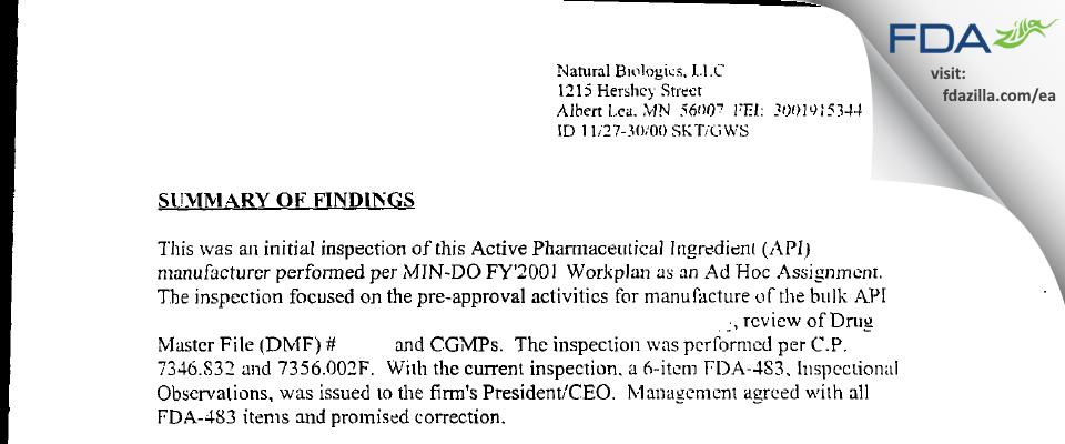 Natural Biologics FDA inspection 483 Nov 2000