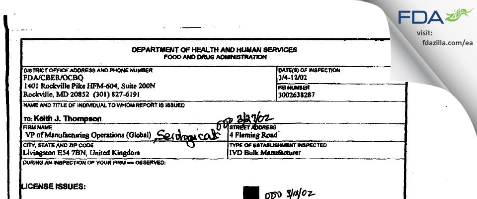 Millipore (U.K.) FDA inspection 483 Mar 2002