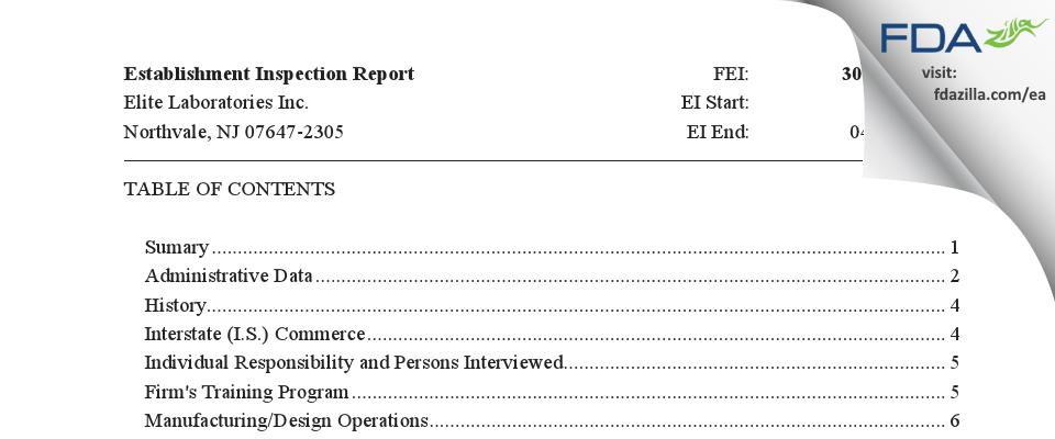 Elite Labs FDA inspection 483 Apr 2017