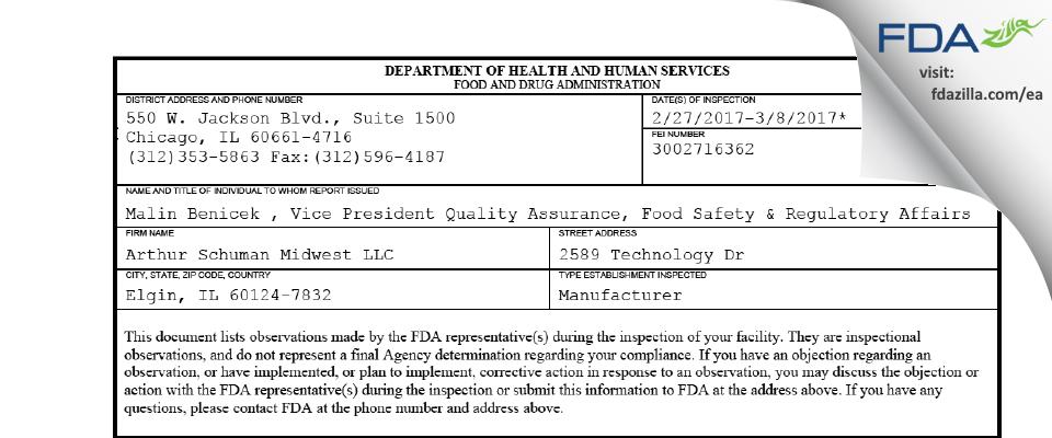 Arthur Schuman Midwest FDA inspection 483 Mar 2017