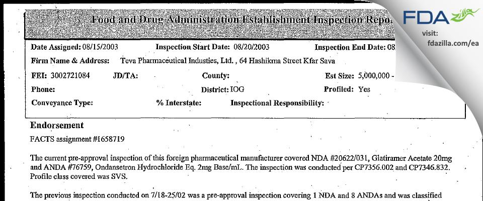 Teva Pharmaceutical Industies FDA inspection 483 Aug 2003
