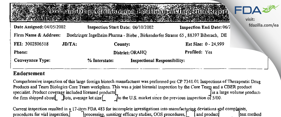 Boehringer Ingelheim Pharma Gmbh & Co Kg FDA inspection 483 Jun 2002