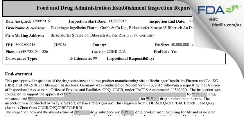 Boehringer Ingelheim Pharma Gmbh & Co Kg FDA inspection 483 Nov 2015