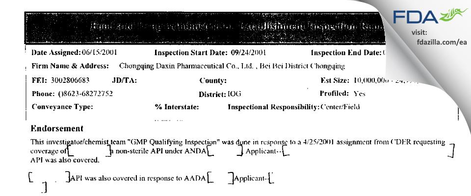 Chongqing Daxin Pharmaceutical FDA inspection 483 Sep 2001
