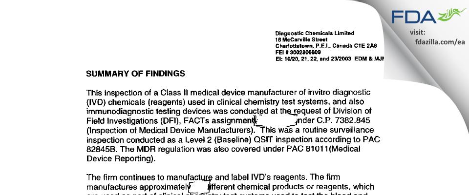 Sekisui Diagnostics P.E.I. FDA inspection 483 Oct 2003