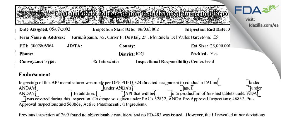 Farmhispania, S. A. FDA inspection 483 Jun 2002