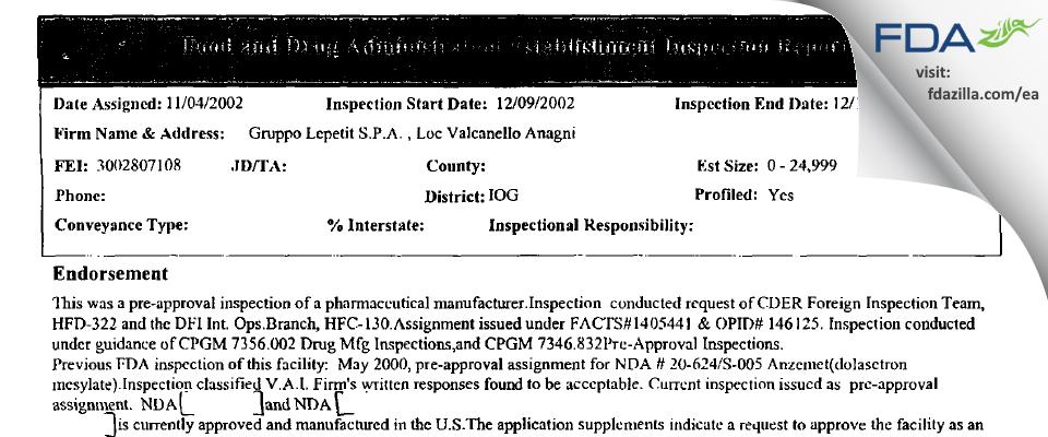 Sanofi S.p.A. FDA inspection 483 Dec 2002