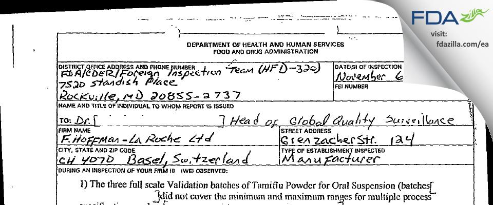 F. Hoffmann-La Roche AG FDA inspection 483 Nov 2000