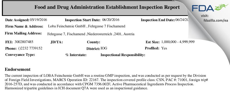 Loba Feinchemie FDA inspection 483 Jun 2016