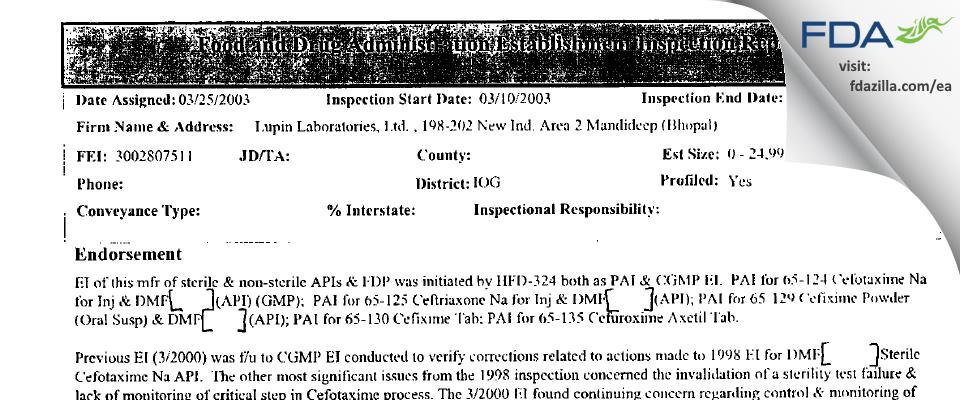 Lupin FDA inspection 483 Mar 2003