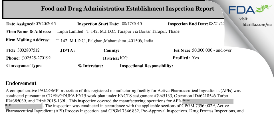 Lupin FDA inspection 483 Aug 2015