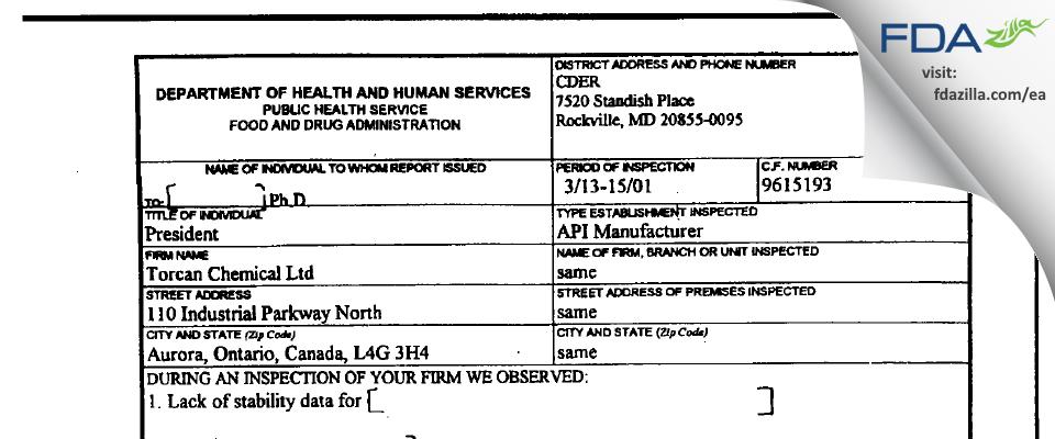 Piramal Healthcare (Canada) FDA inspection 483 Mar 2001