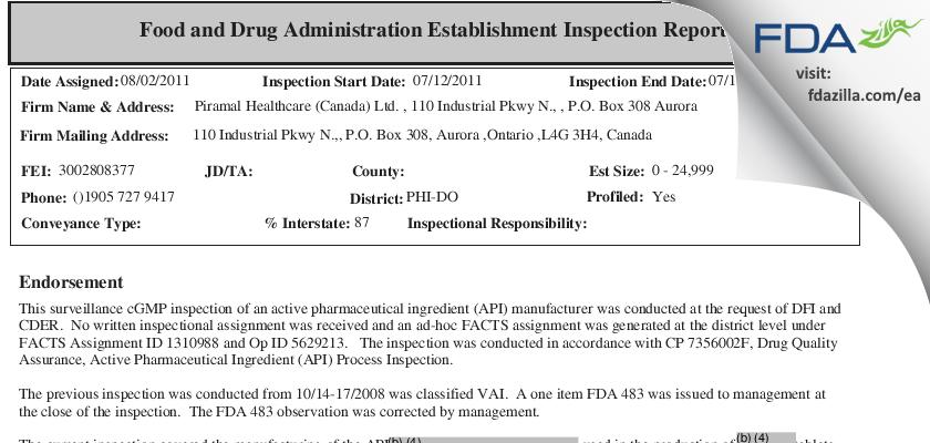 Piramal Healthcare (Canada) FDA inspection 483 Jul 2011
