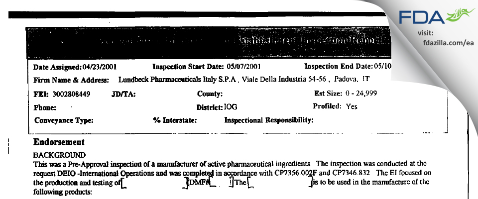 Lundbeck Pharmaceuticals Italy S.p.A. FDA inspection 483 May 2001
