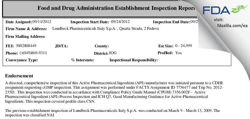 Lundbeck Pharmaceuticals Italy S.p.A. FDA inspection 483 Sep 2012