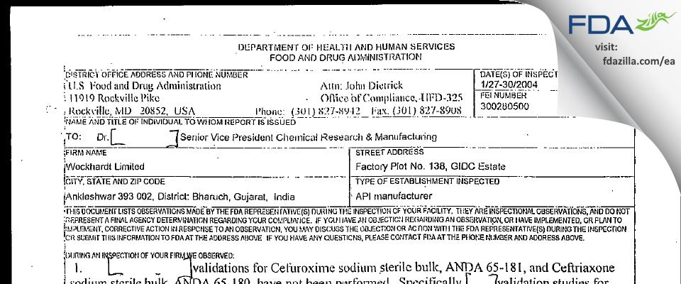 Wockhardt FDA inspection 483 Jan 2004