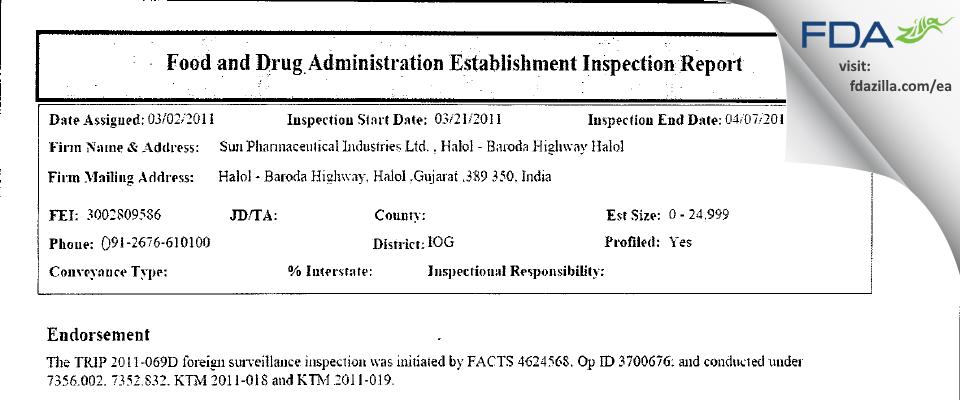 Sun Pharmaceutical Industries FDA inspection 483 Apr 2011
