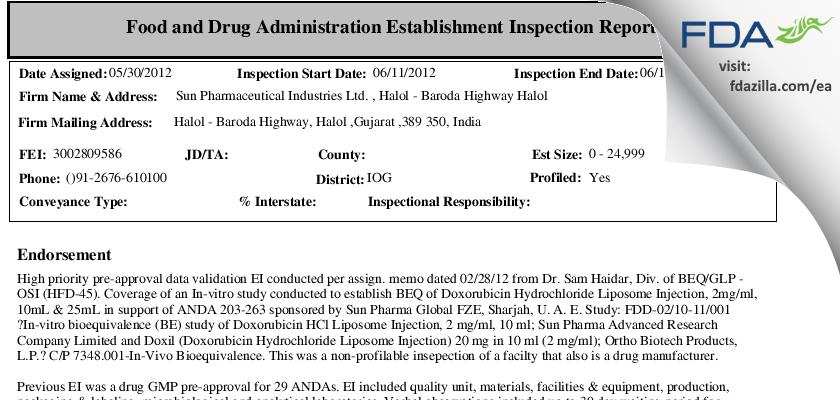 Sun Pharmaceutical Industries FDA inspection 483 Jun 2012