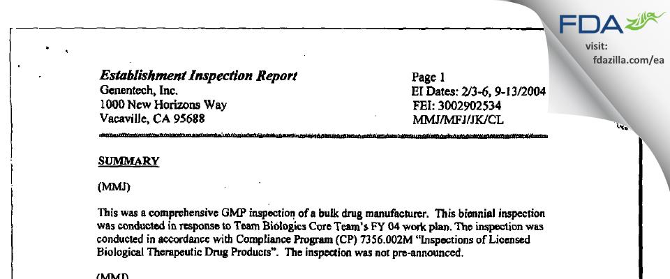 Genentech FDA inspection 483 Feb 2004