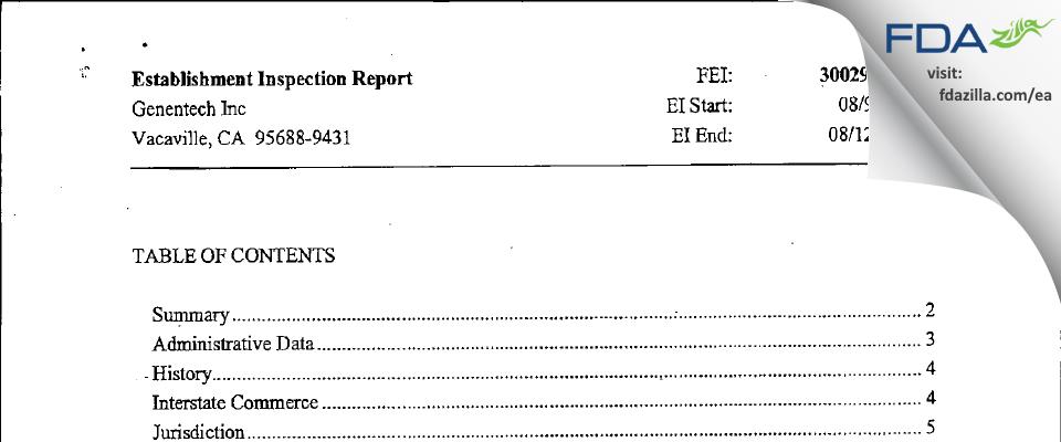 Genentech FDA inspection 483 Aug 2010