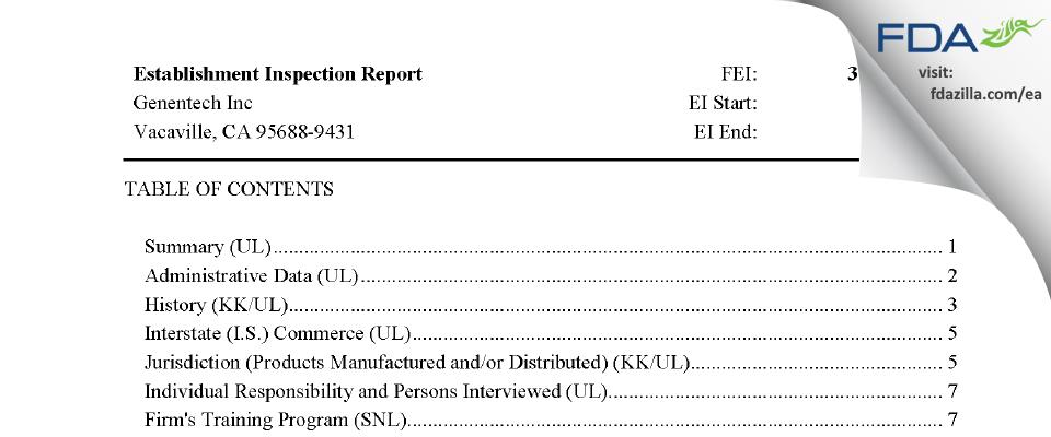 Genentech FDA inspection 483 Mar 2020