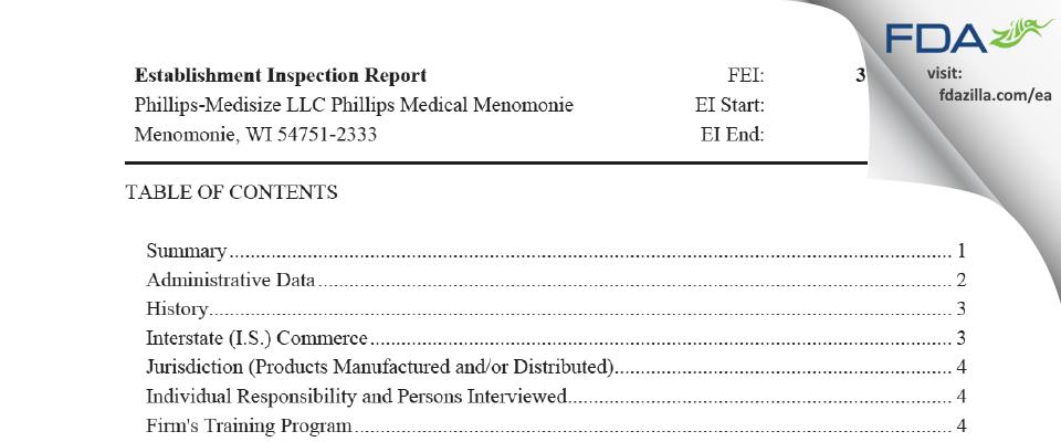 Phillips Medical FDA inspection 483 Sep 2019