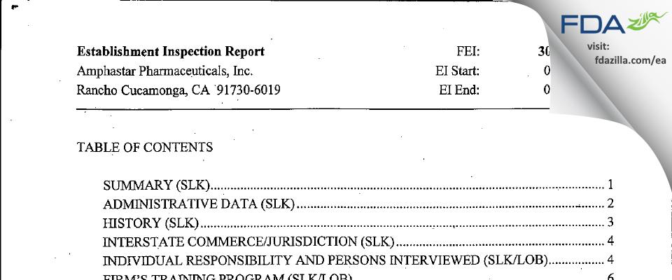 Amphastar Pharmaceuticals FDA inspection 483 Apr 2008